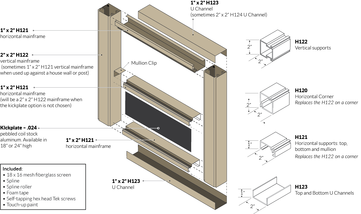 Exploded view of the screen walls installation