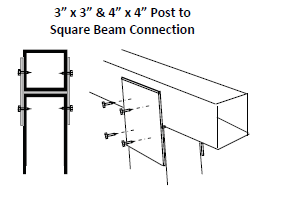 Box beam to Post Connection